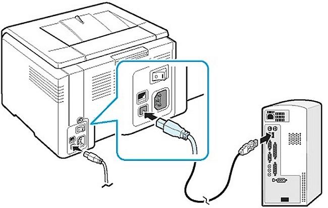 полключение принтера к пк по кабелю